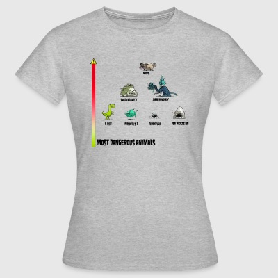 suchbegriff 39 jaws 39 t shirts online bestellen spreadshirt. Black Bedroom Furniture Sets. Home Design Ideas