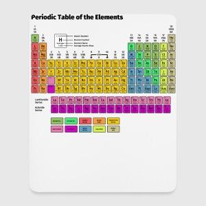 Tabla peridica de los elementos por accountaccount spreadshirt alfombrilla de ratn vertical urtaz Image collections