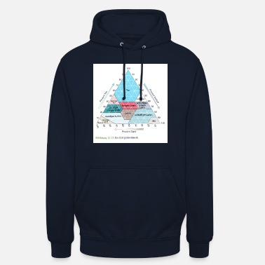 figure the grain size triangle clay - Unisex Hoodie