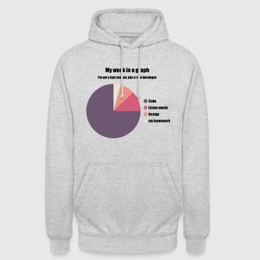 I m not a bad student just a real developer - Sweat-shirt à capuche unisexe