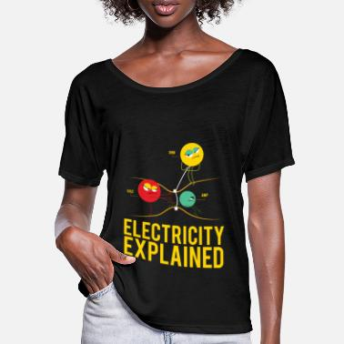 Electricity Electricity Explained- Electricity Physics - Women's Batwing T-Shirt