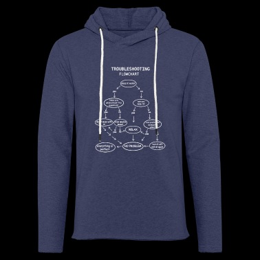 troubleshooting - Light Unisex Sweatshirt Hoodie