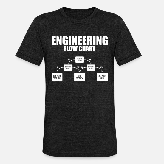 Geek T-Shirts - Funny Engineering flow chart duct tape - Unisex Tri-Blend T-Shirt heather black