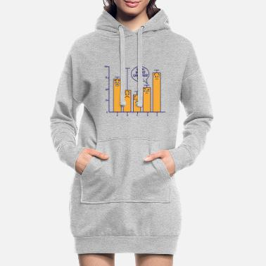 Mathematik Sorry we just can't trust you Mathe Geschenk - Frauen Hoodiekleid