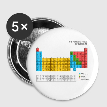 Periodic Table of elements - Buttons large 56 mm