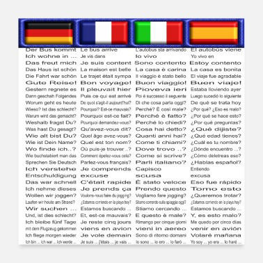 Sprache Poster Sprachen Edition 2 De | Fr | It | Sp - Poster 60x60 cm