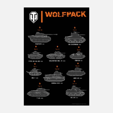 Online World of Tanks WoT - Heavy Wolfpack - Poster 20x30 cm