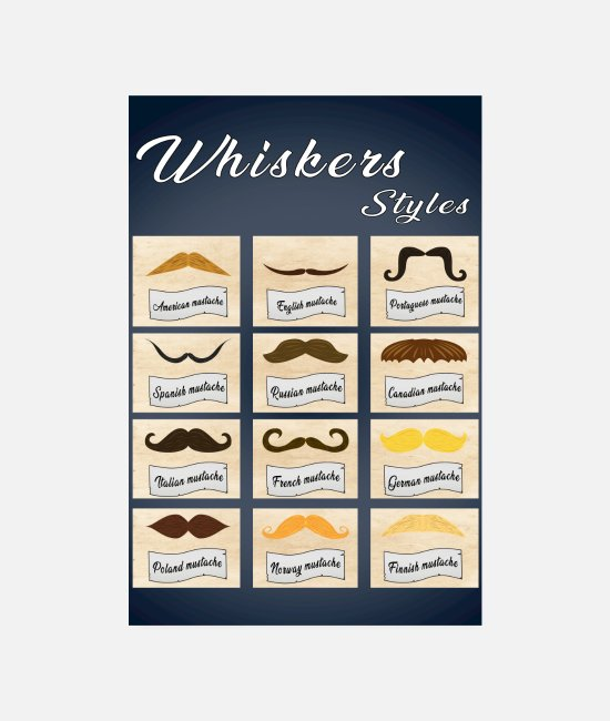 English Posters - Poster - Whiskers styles - Posters white