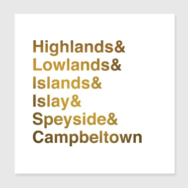 Whisky Regions - Poster 20x20 cm