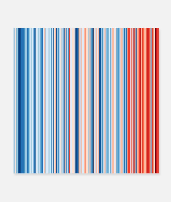 Meisjes Posters - Duitsland Warming Stripes Climate Strike Protest - Posters wit