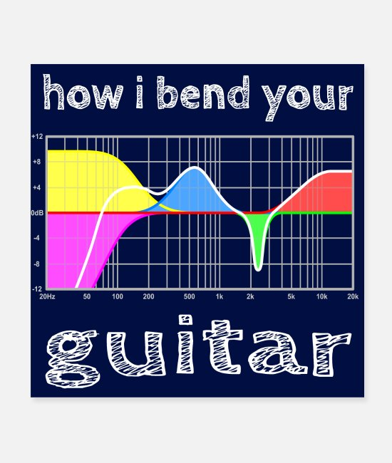 Guitar Posters - how i bend your guitar - hgr1 - Posters white