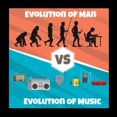 Evolution der Musik Rap HipHop Techno Trance House - Poster 20x20 cm