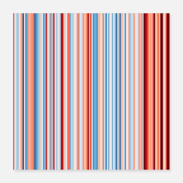 Texas Texas Warming Stripes Climate Strike Protest - Poster