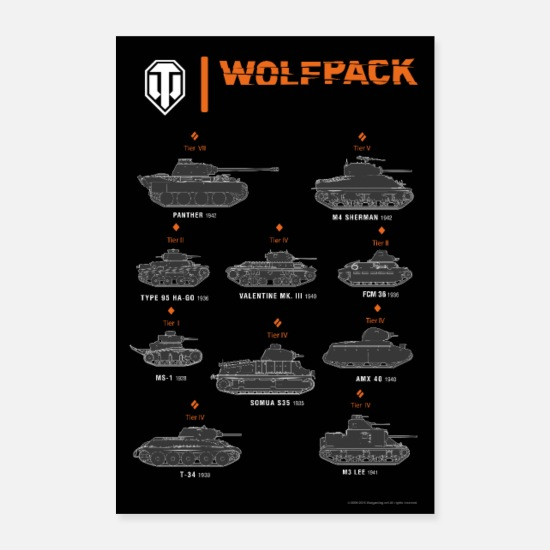 Officialbrands Posters - World of Tanks WoT - Heavy Wolfpack - Posters white