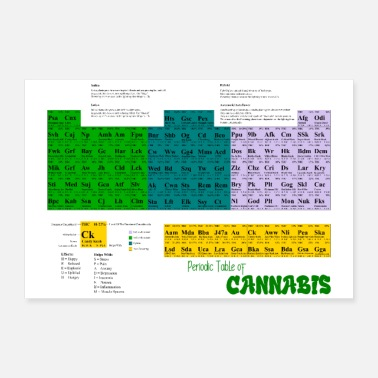 Cannabis Cannabis Periodic Table - Weed Periodic Table - Poster