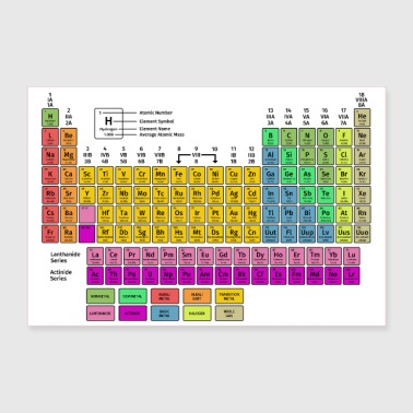 Periodic table of elements - Poster 36 x 24 (90x60 cm)