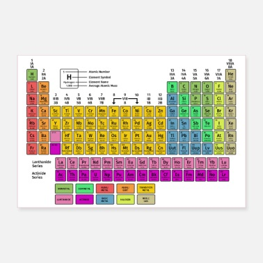 Periodic Table Periodic table of elements - Poster 36 x 24 (90x60 cm)