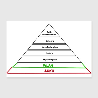 Mobil Maslow's hierarchy of needs (Smartphone addicted) - Poster 90x60 cm