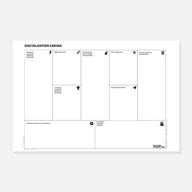 Initial DIGTALIZATION CANVAS - Poster