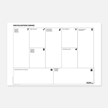 Initial DIGTALISERING CANVAS - Poster