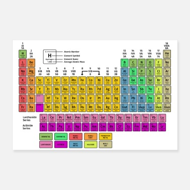 Periodiska Systemet Periodisk tabell med element - Poster