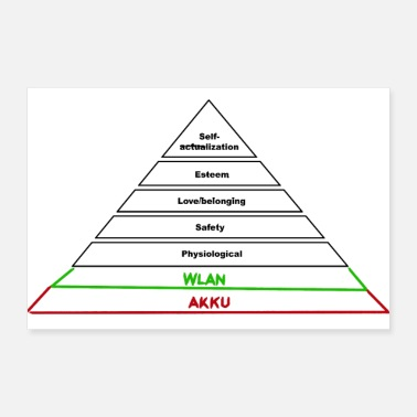Telefon Maslow's hierarchy of needs (Smartphone addicted) - Poster