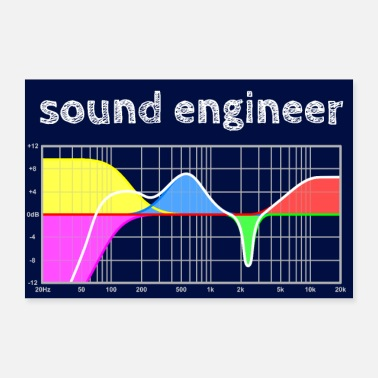 Sound Engineering sound engineer - Parametric Equalizer - hgr1 - Poster