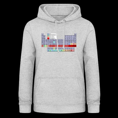 Periodic table. - Women's Hoodie