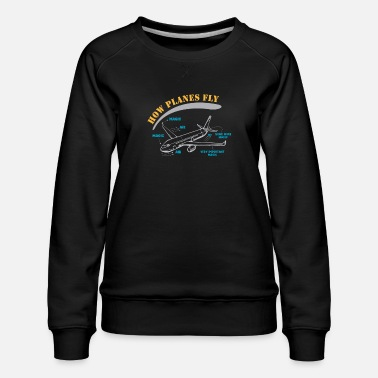 Flight Data Recorder Secret Revealed - How Planes Fly - Women's Premium Sweatshirt