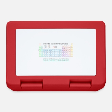 Periodic Table Periodic Table Of The Elements Periodic Table - Lunchbox