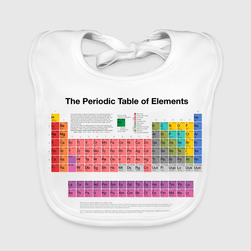 Periodic table of elements pte dark by chemicalshirts periodic table of elements pte dark baby organic bib urtaz Choice Image