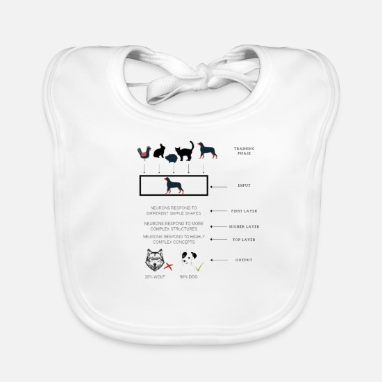 Code Baby Clothes - Neural Networks: recognition of the dog - Baby Bib white