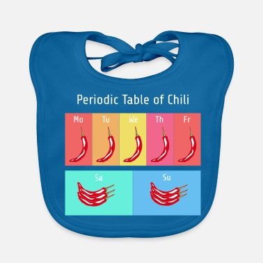 Periodic Table Periodic Table of Chili - Periodic Table of the Chili - Baby Organic Bib