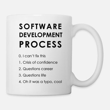 Software Software Development Process - Muki