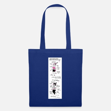 Meme: women working out - Tote Bag
