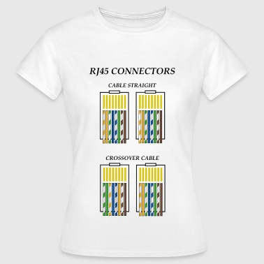 Connectors RJ45 c1 - Women's T-Shirt