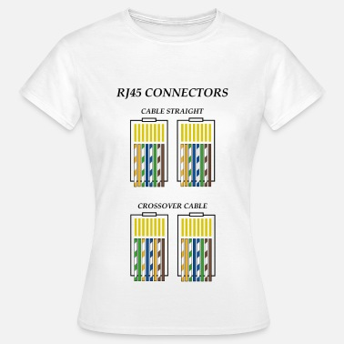 Connector Connectors RJ45 c1 - Women's T-Shirt
