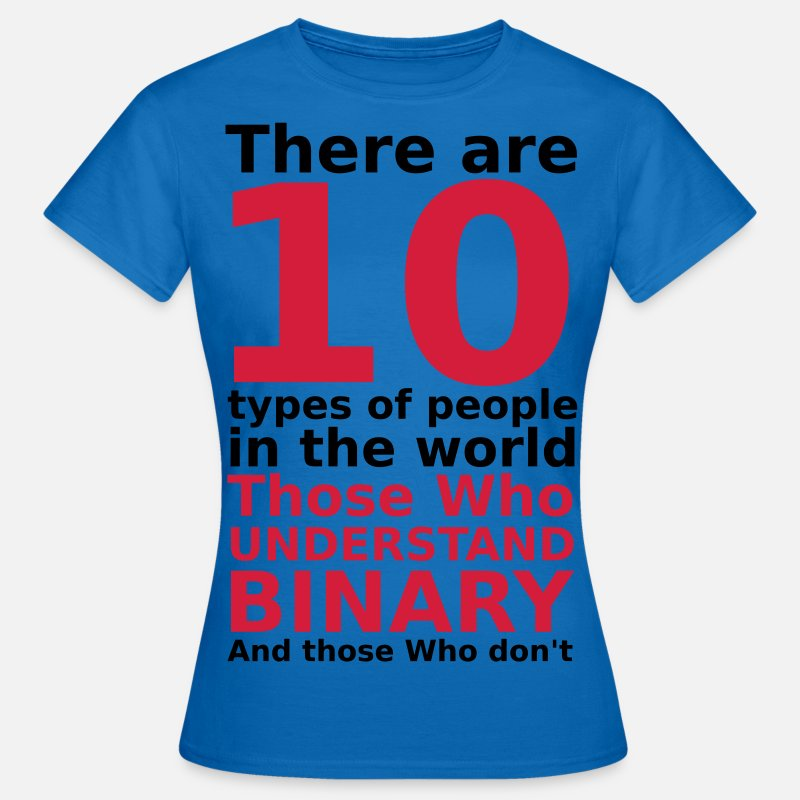 People T-Shirts - There are 10 types of people - Women's T-Shirt royal blue