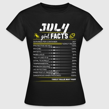 1983 July Girl Facts Cancer - Women's T-Shirt