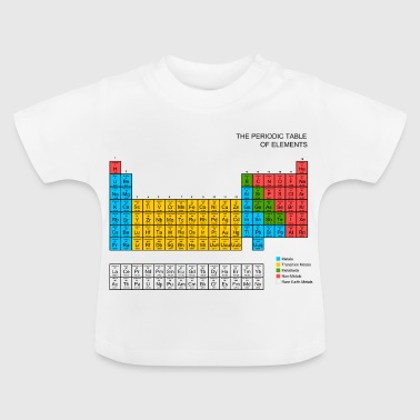 Shop periodic table baby clothing online spreadshirt periodic table of elements baby t shirt urtaz Gallery