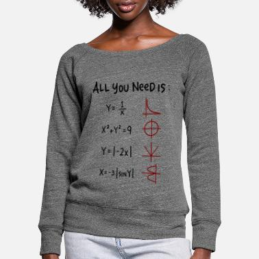 All You Need Is Love Math Teacher All you need is Love Math Trigonometric Functions - Women's Wide-Neck Sweatshirt
