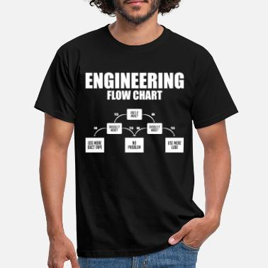 Flow Funny Engineering flow chart duct tape - Men's T-Shirt