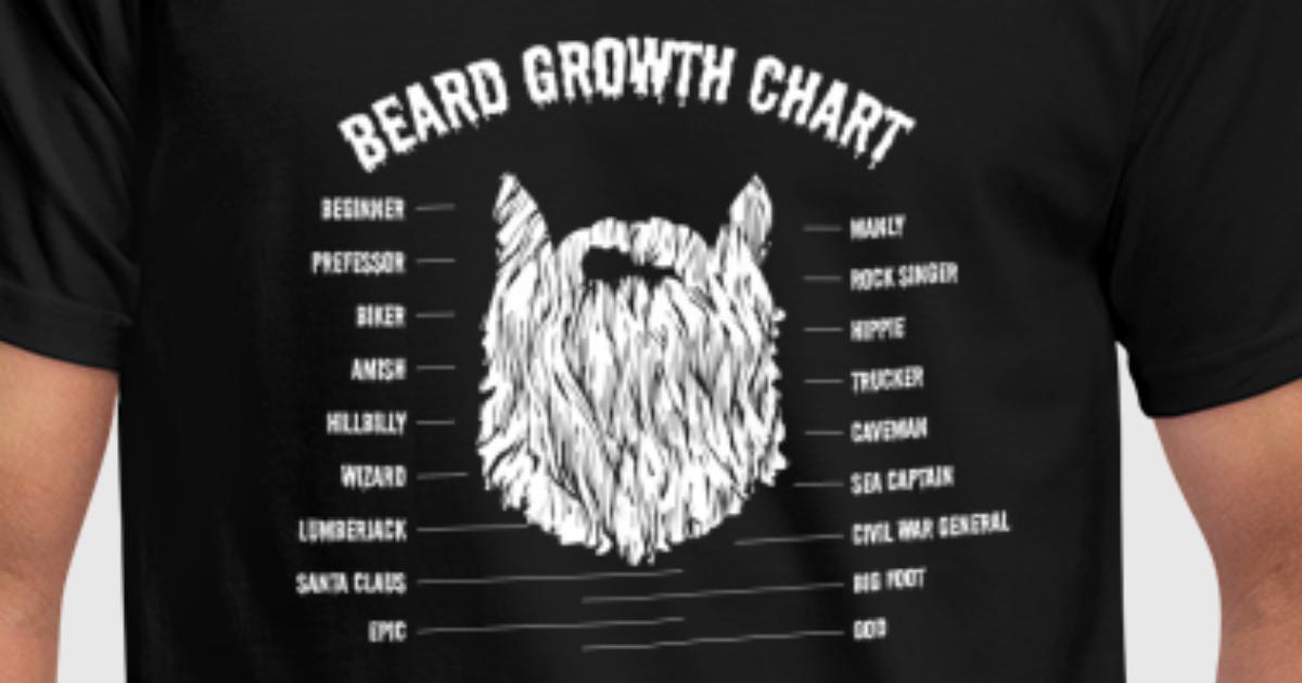 Funny Beard Growth Chart T Shirt By Arobbe Spreadshirt
