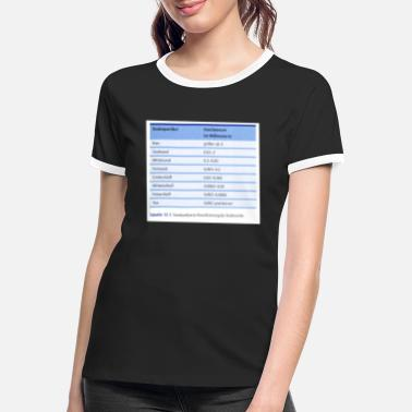 Figure b soil particles - Women's Ringer T-Shirt