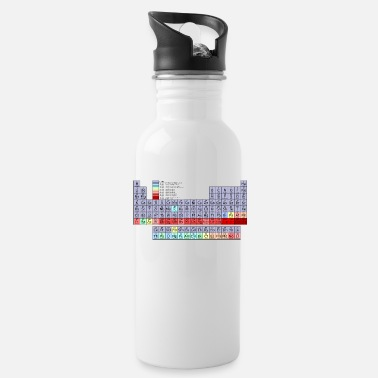 Periodic Table Periodic table. - Water Bottle