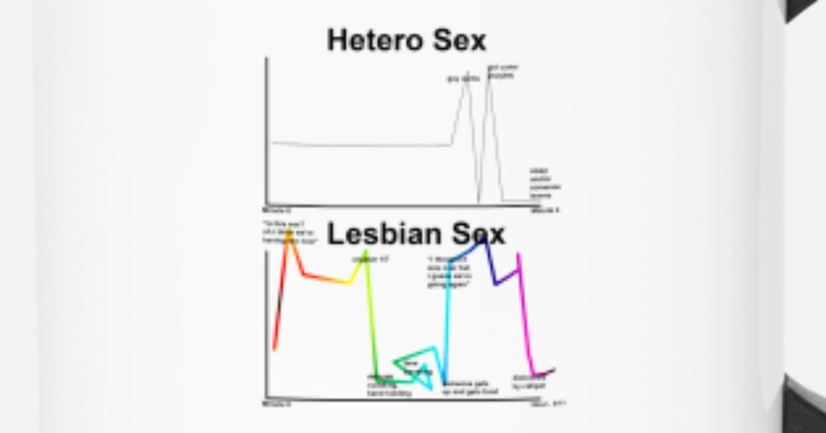 seks lesbain czarny seks z dużym biustem