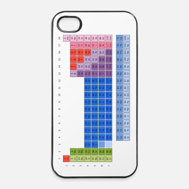 Periodic Table Periodic Table of the Elements - iPhone 4/4s Hard Case