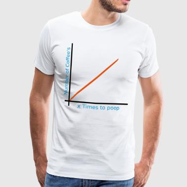 NUMBER OF COFFEE'S STRAIGHT PROPORTIONAL TO POOPING - Men's Premium T-Shirt