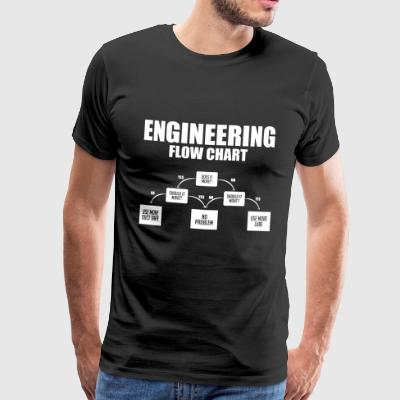 Funny Engineering flow chart duct tape - Men's Premium T-Shirt