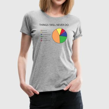 Things I Will Never Do Pie Chart - Women's Premium T-Shirt